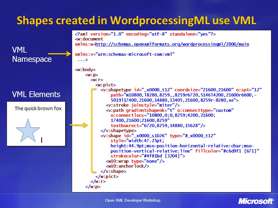 Shapes created in WordprocessingML use VML
