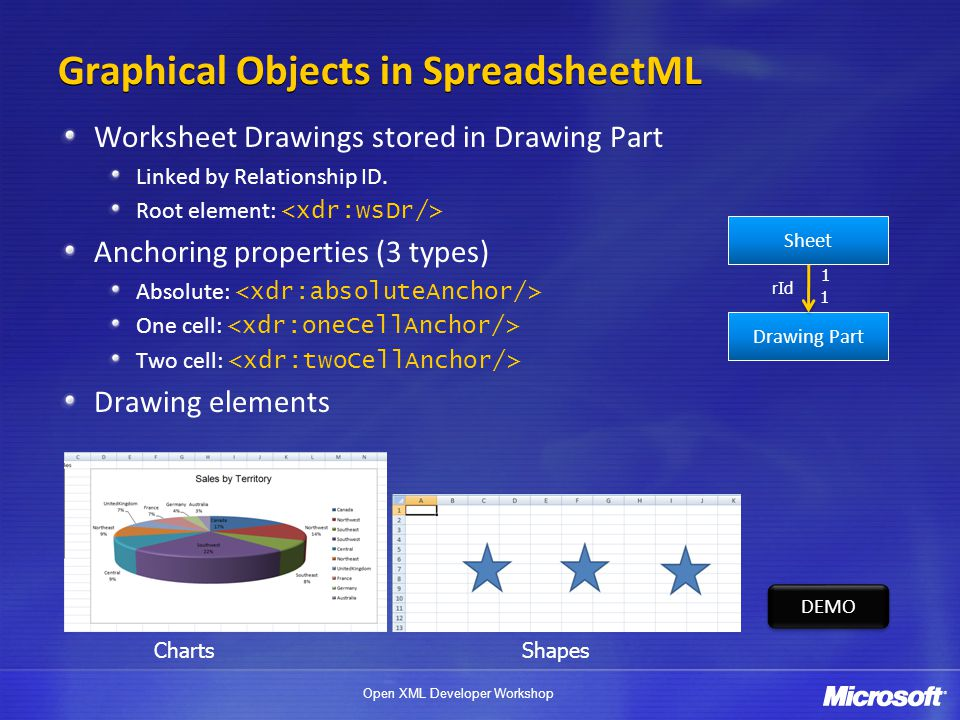 Graphical Objects in SpreadsheetML