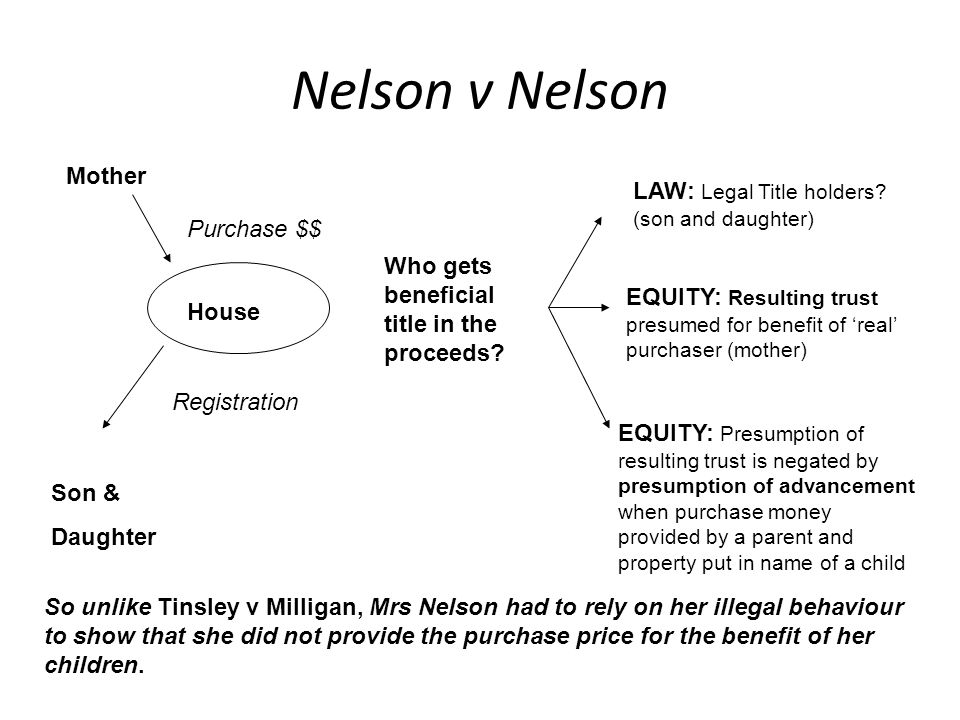 Nelson v Nelson Mother LAW: Legal Title holders (son and daughter)