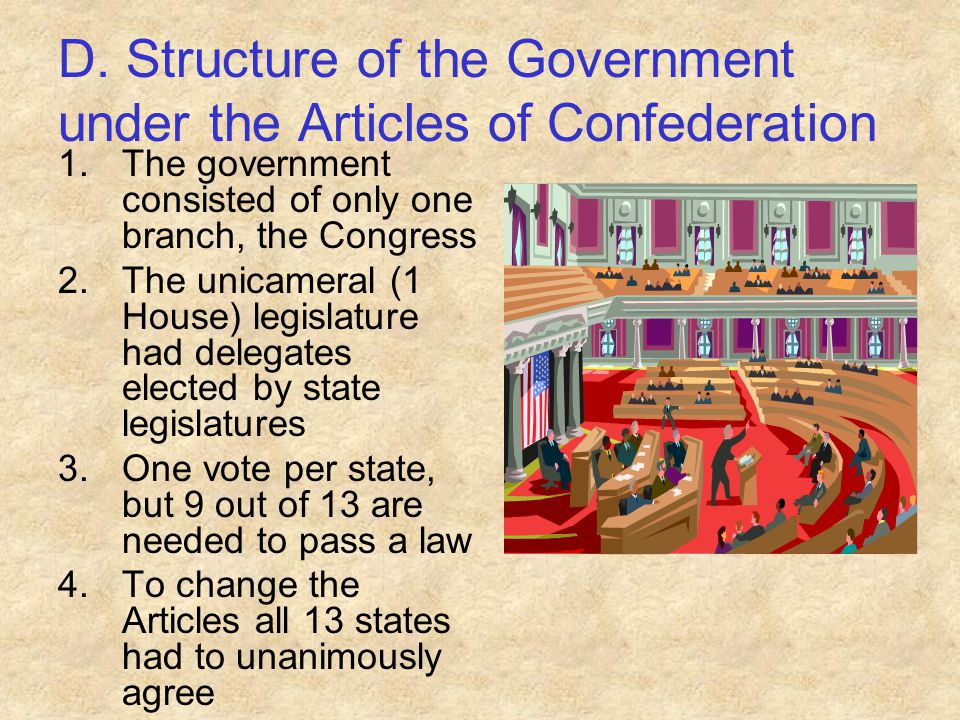 D. Structure of the Government under the Articles of Confederation