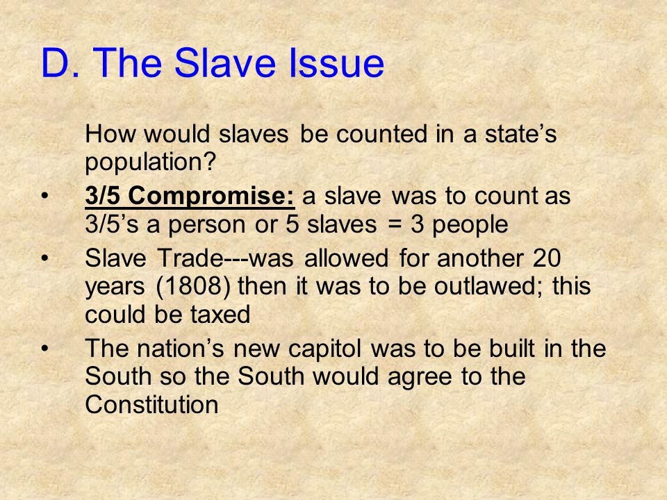 D. The Slave Issue How would slaves be counted in a state's population