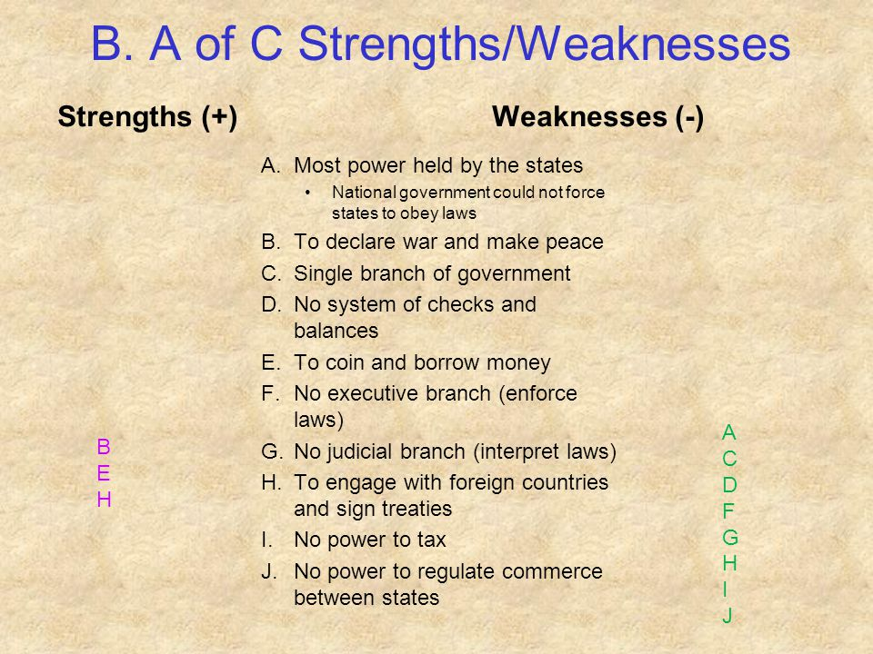 B. A of C Strengths/Weaknesses