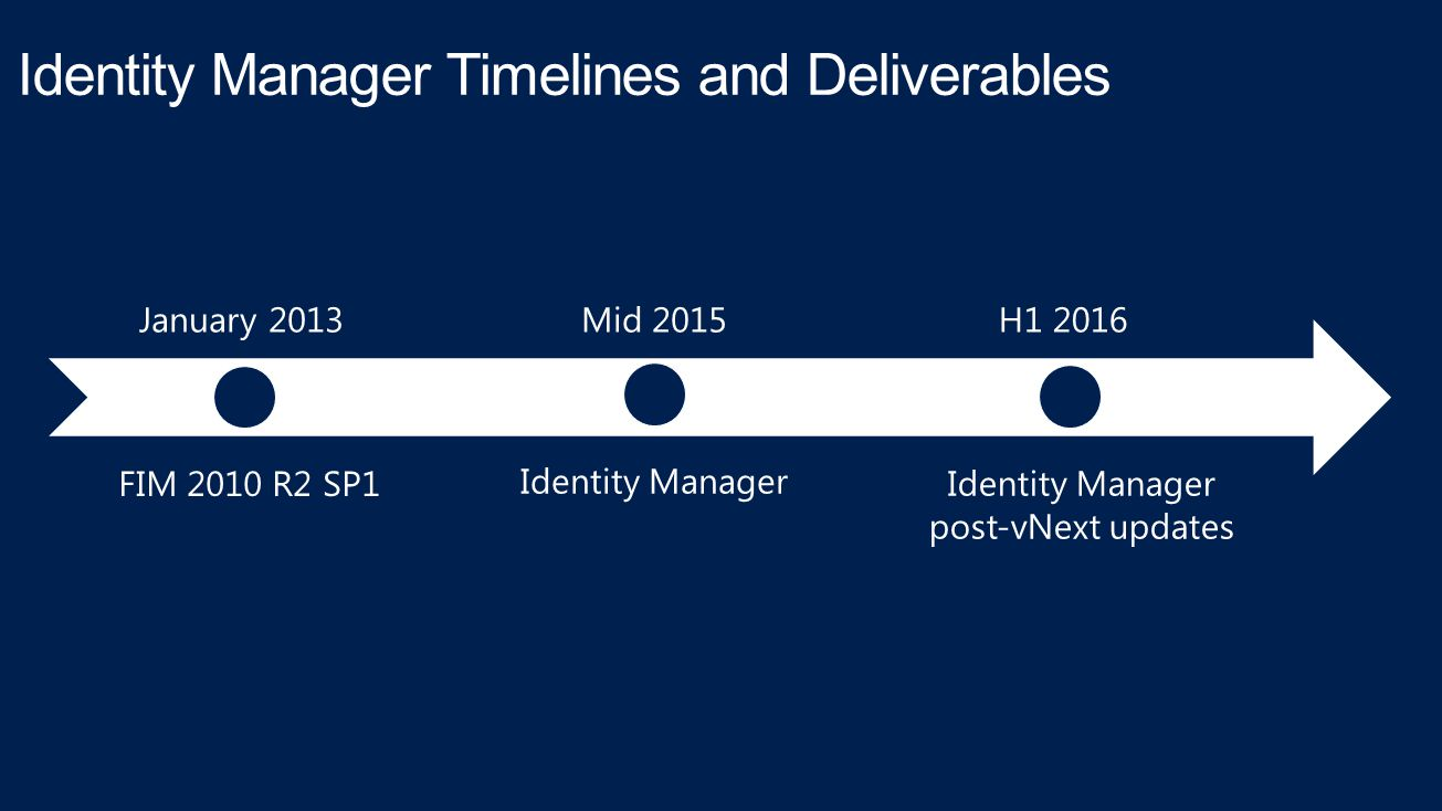 Identity Manager Timelines and Deliverables