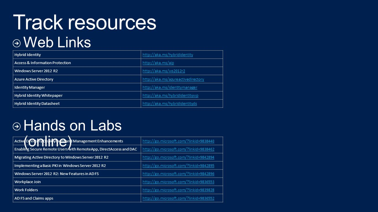 Track resources Web Links Hands on Labs (online) 4/12/2017