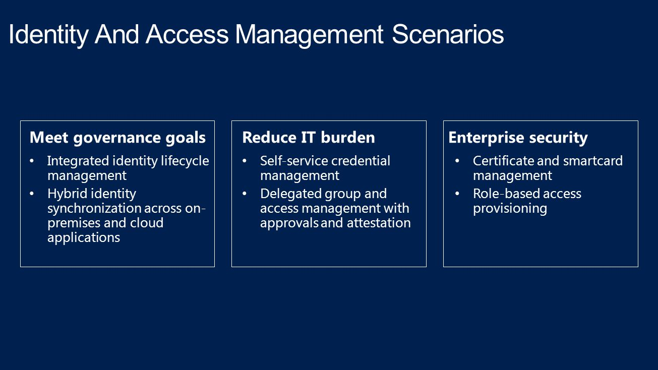 Identity And Access Management Scenarios