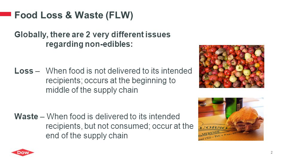 Food Loss & Waste (FLW)