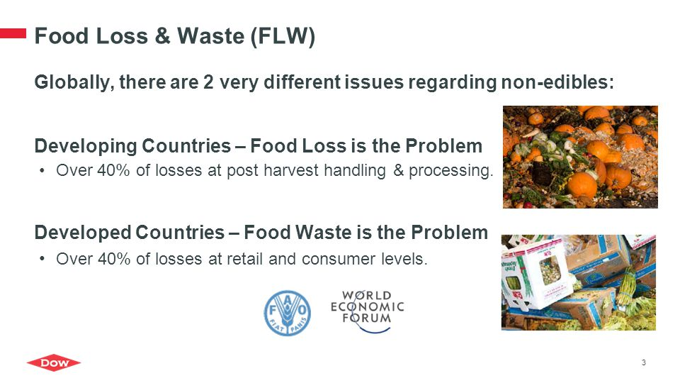 Food Loss & Waste (FLW) Globally, there are 2 very different issues regarding non-edibles: Developing Countries – Food Loss is the Problem.