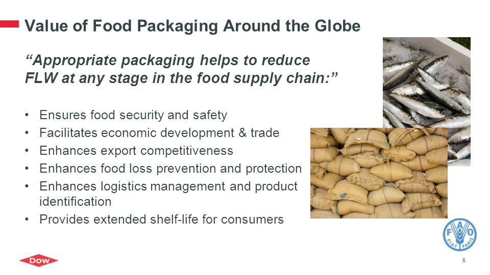Value of Food Packaging Around the Globe