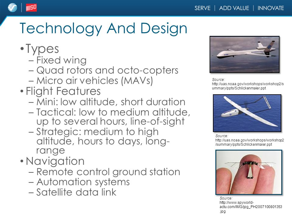 Technology And Design Types Flight Features Navigation Fixed wing