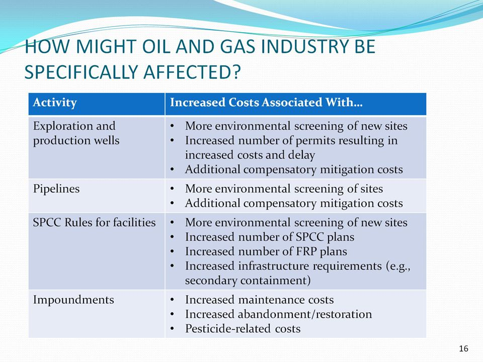 HOW MIGHT OIL AND GAS INDUSTRY BE SPECIFICALLY AFFECTED