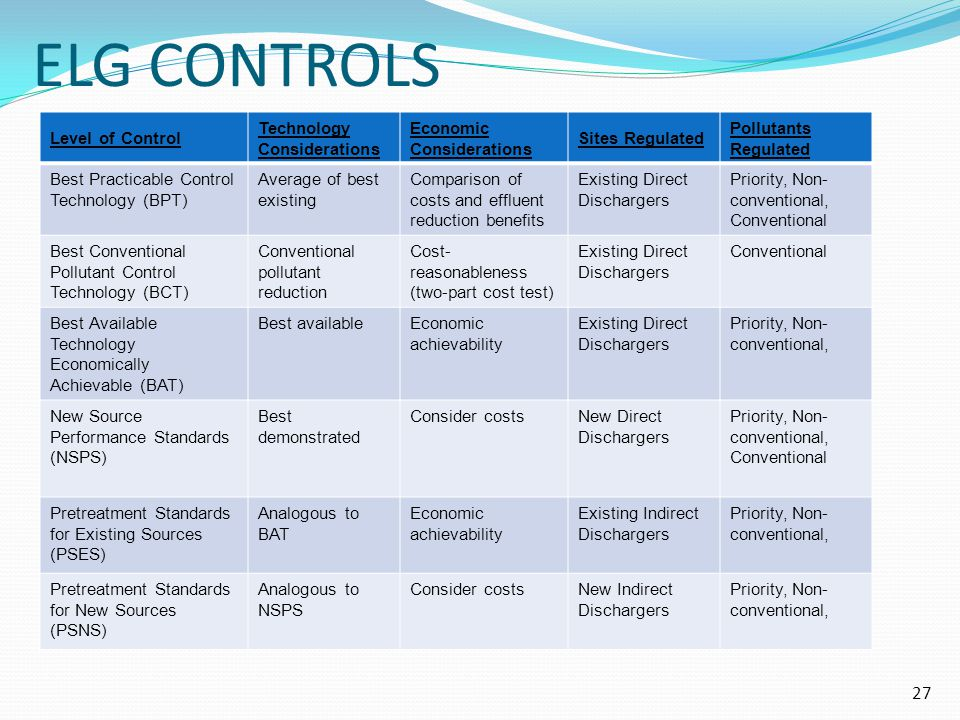 ELG CONTROLS Level of Control Technology Considerations