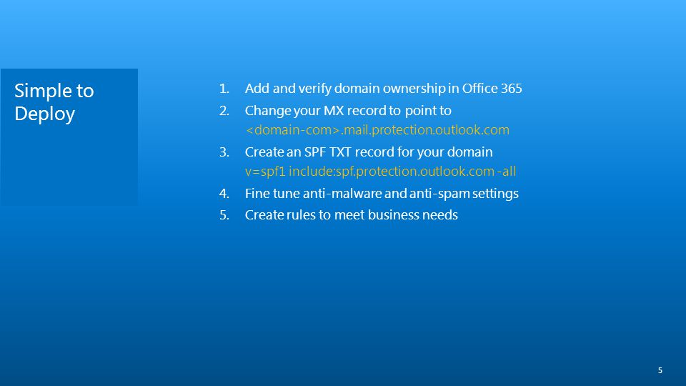 Simple to Deploy Add and verify domain ownership in Office 365