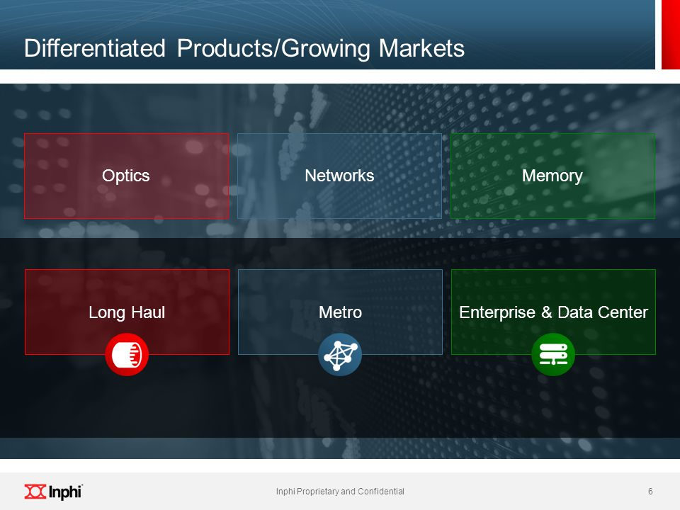 Differentiated Products/Growing Markets