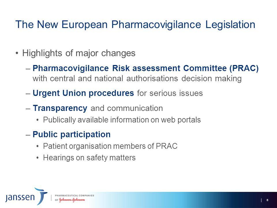 The New European Pharmacovigilance Legislation