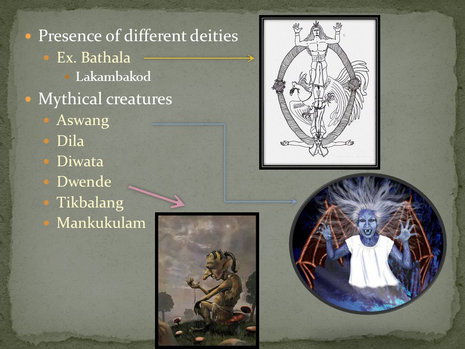 Presence of different deities