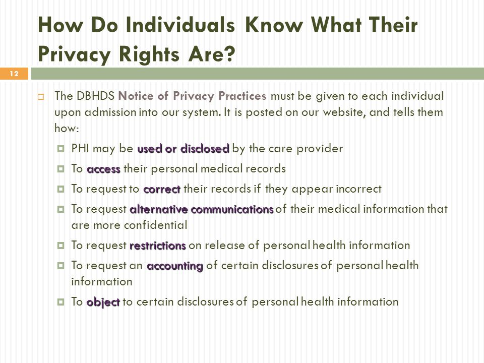 How Do Individuals Know What Their Privacy Rights Are