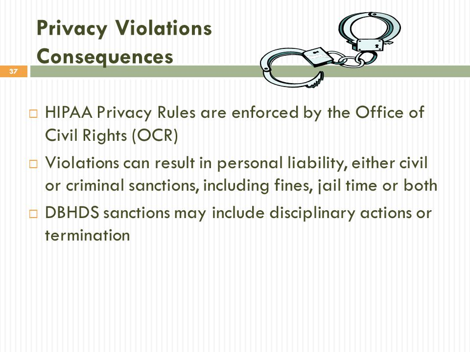 Privacy Violations Consequences