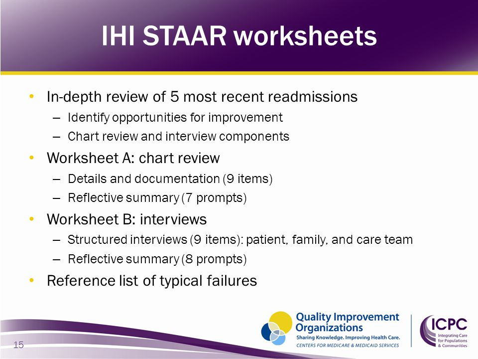 IHI STAAR worksheets In-depth review of 5 most recent readmissions