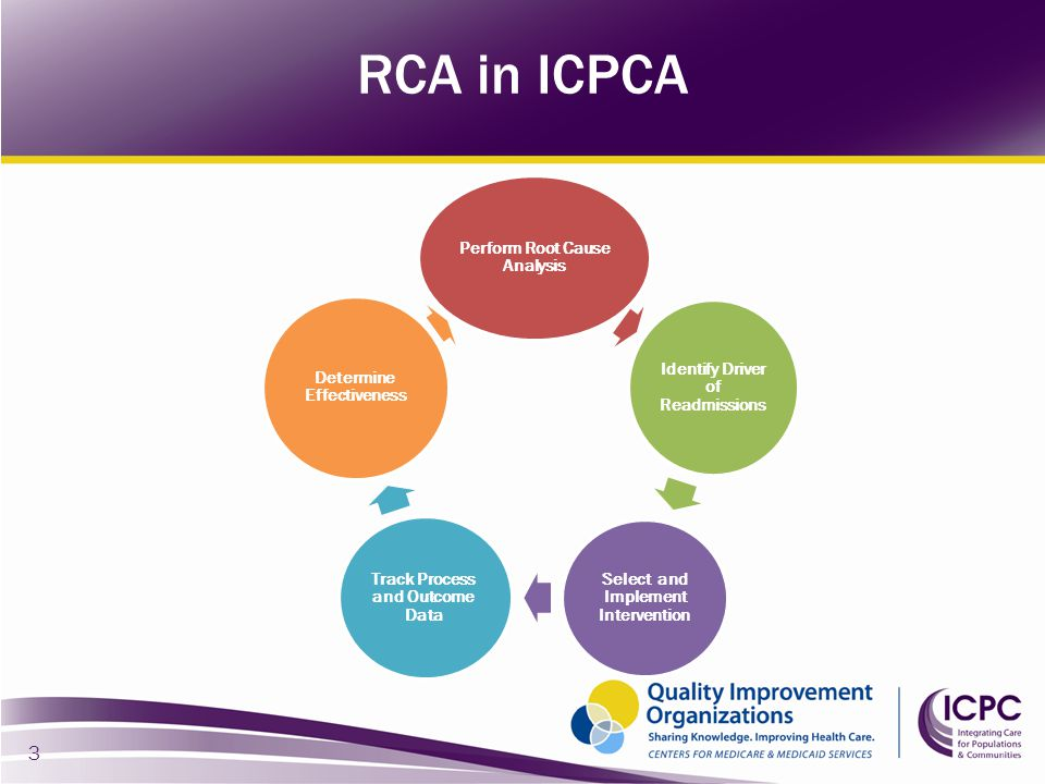 RCA in ICPCA Perform Root Cause Analysis