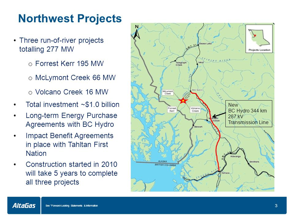Northwest Projects – Forrest Kerr history