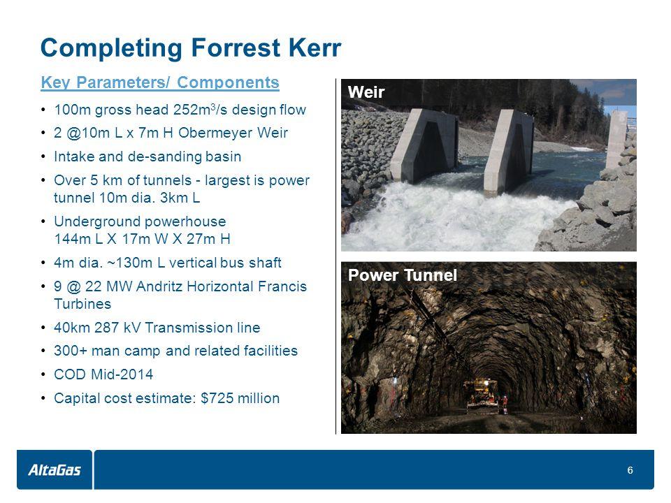 Forrest Kerr Contractors/Suppliers