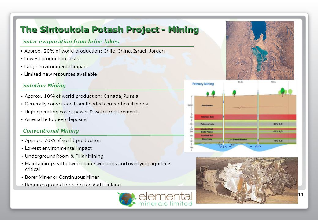 The Sintoukola Potash Project - Mining