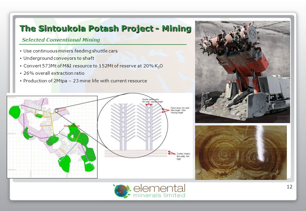 The Sintoukola Potash Project - Processing