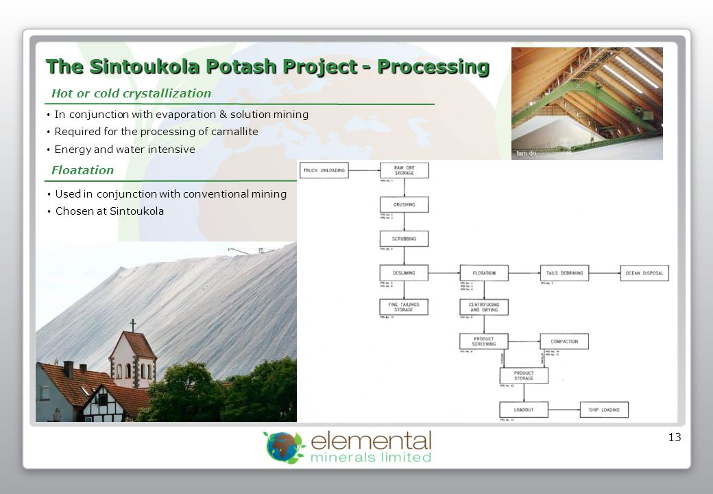 The Sintoukola Potash Project - Infrastructure