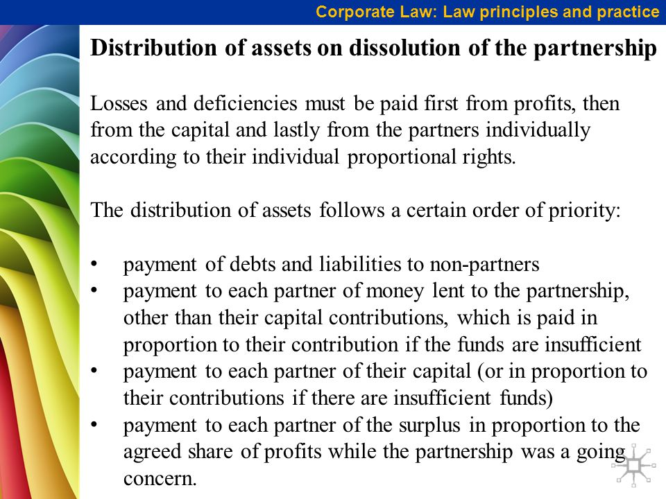 Distribution of assets on dissolution of the partnership
