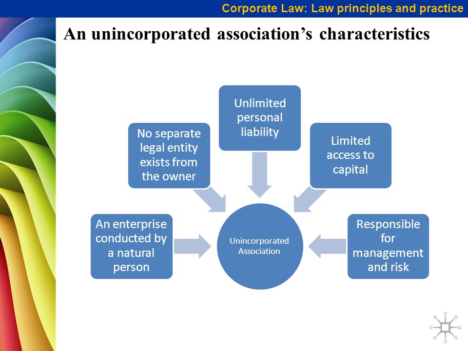An unincorporated association's characteristics