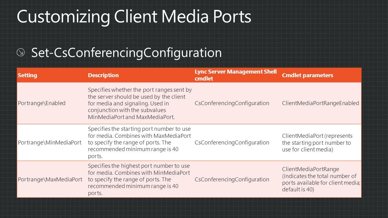 Customizing Client Media Ports