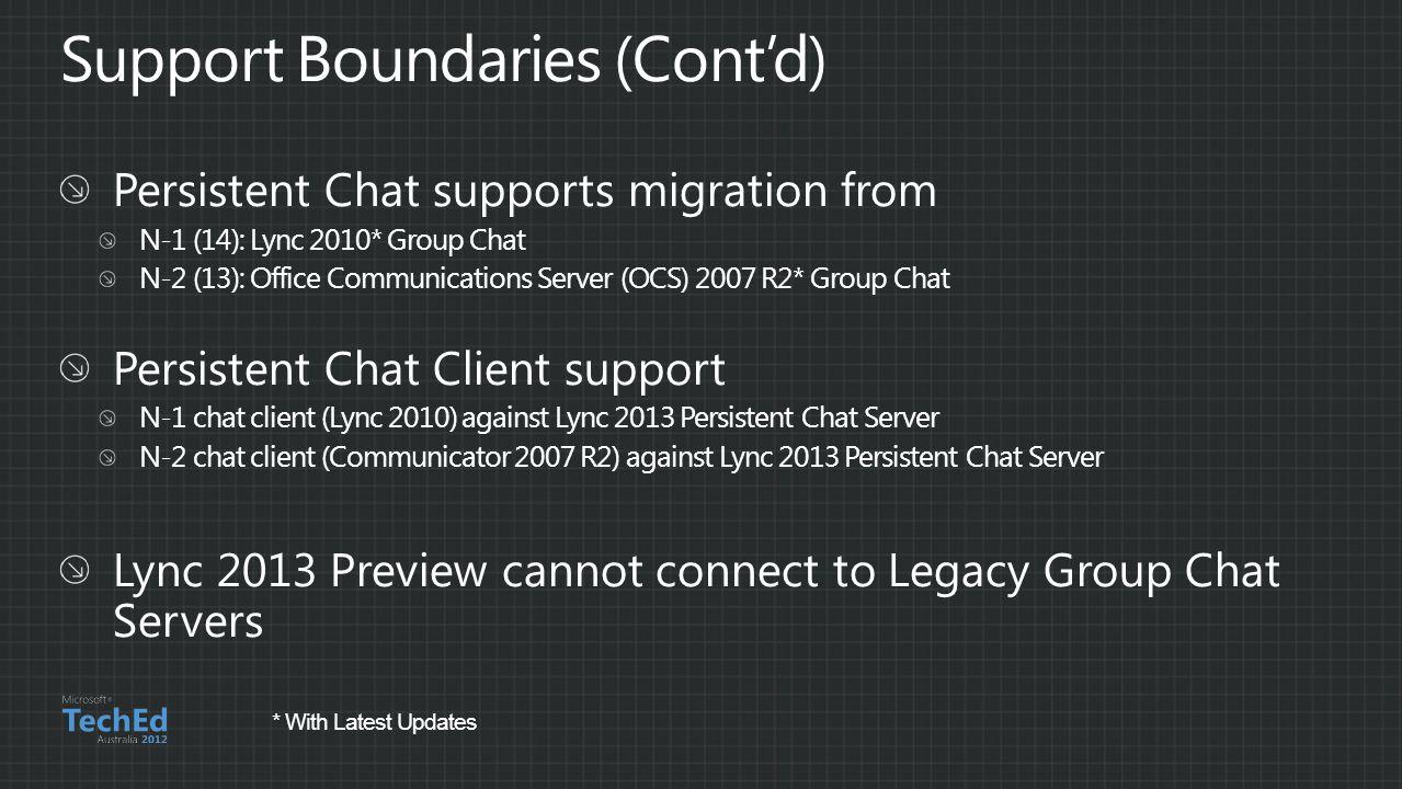 Support Boundaries (Cont'd)