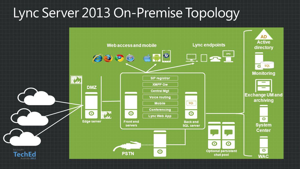 Lync Server 2013 On-Premise Topology