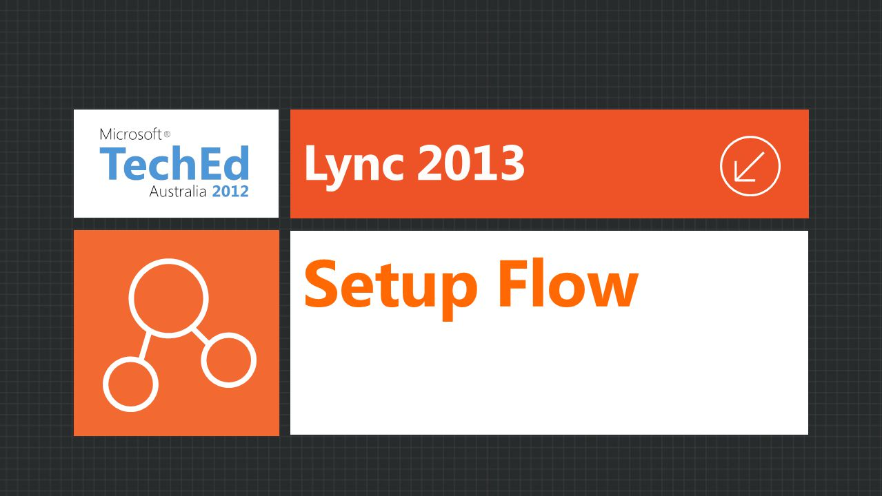 Lync 2013 Setup Flow