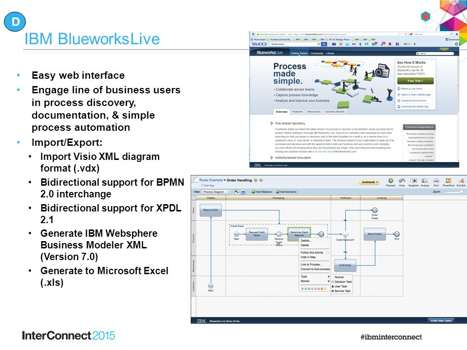 SA-BlueWorksLive Integration via BPMN 2.0 Interchange