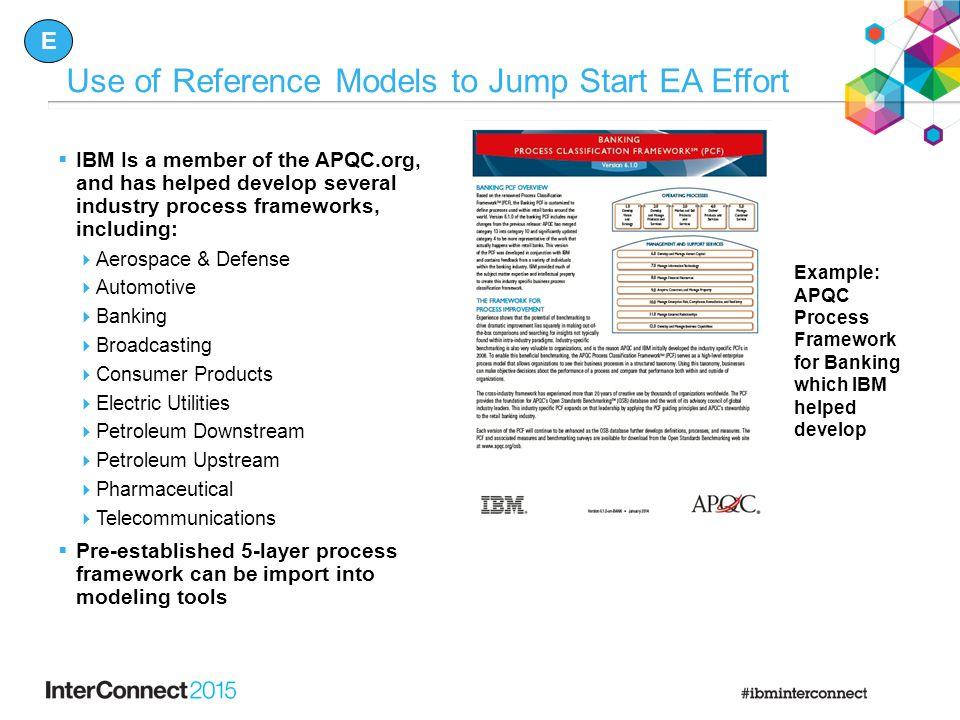 Using APQC