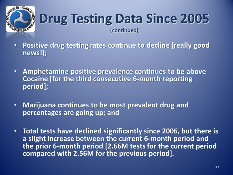 Drug Testing Data Since 2005 (continued)