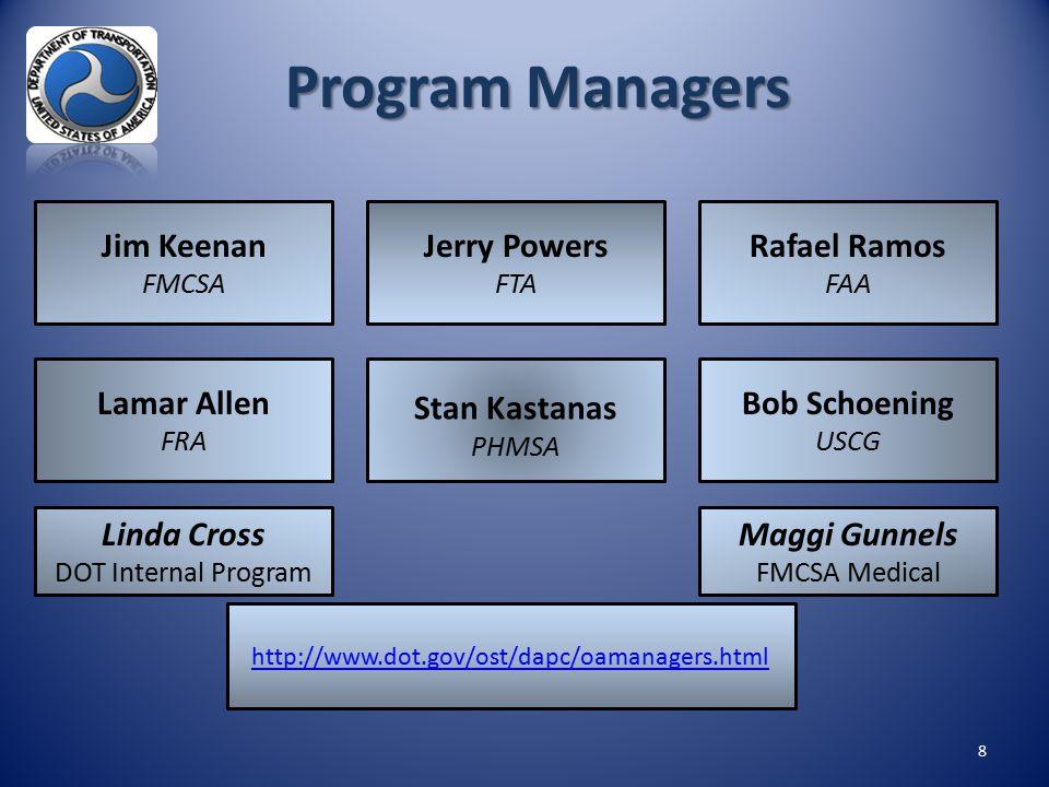 Program Managers Jim Keenan Jerry Powers Rafael Ramos Lamar Allen