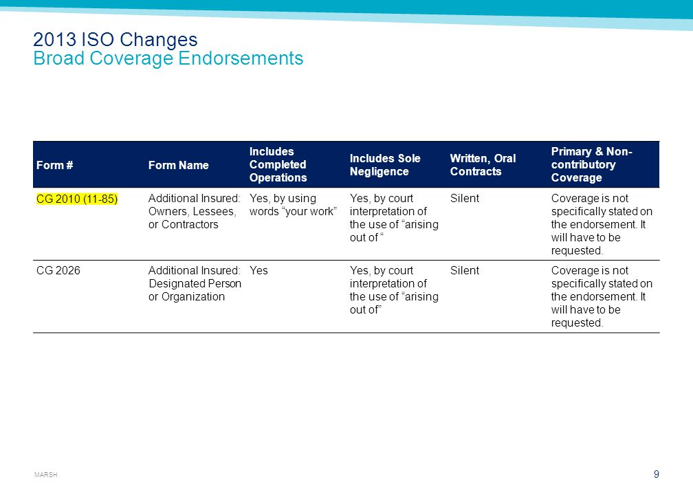 2013 ISO Changes Intermediate Coverage Endorsements