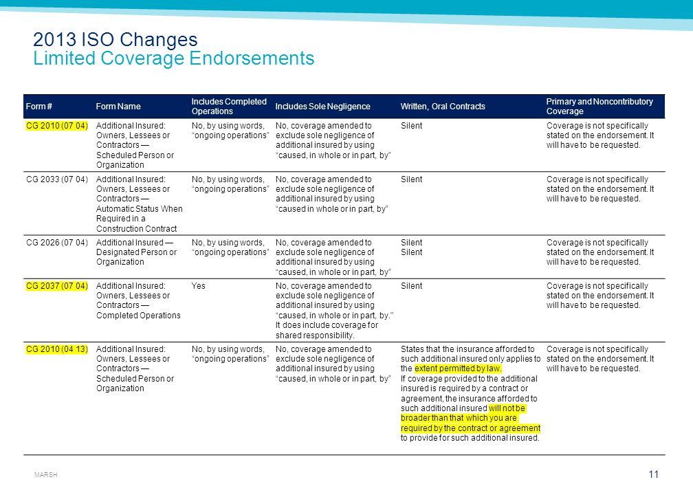2013 ISO Changes Limited Coverage Endorsements (continued)