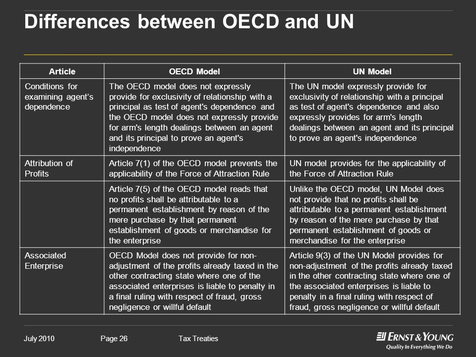 Differences between OECD and UN