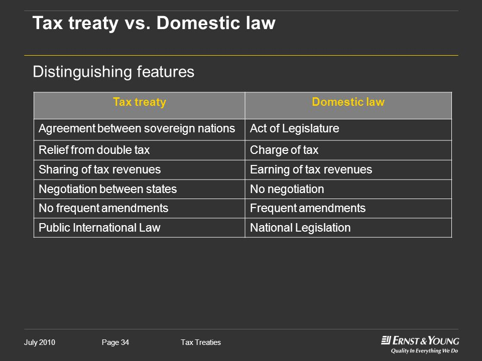Tax treaty vs. Domestic law