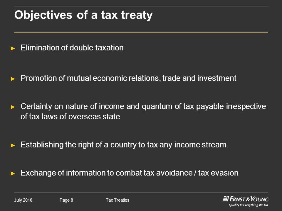 Objectives of a tax treaty