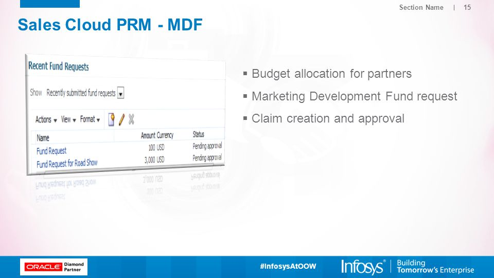Sales Cloud PRM - MDF Budget allocation for partners