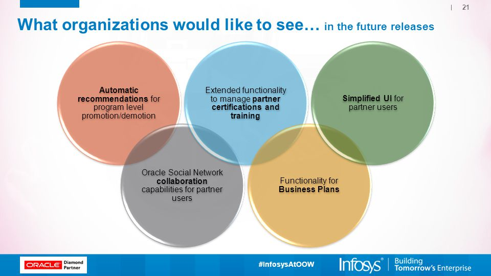 What organizations would like to see… in the future releases
