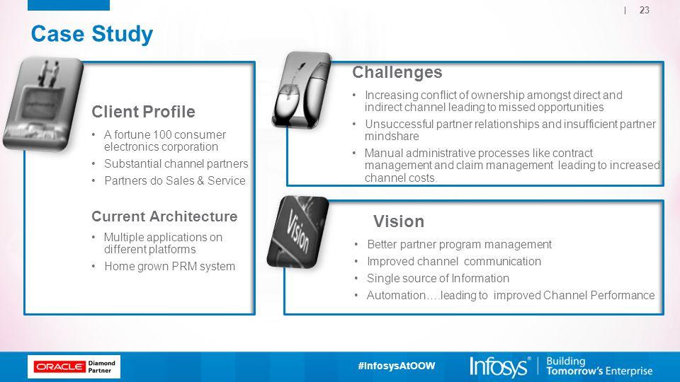 Case Study Challenges Client Profile Vision Current Architecture