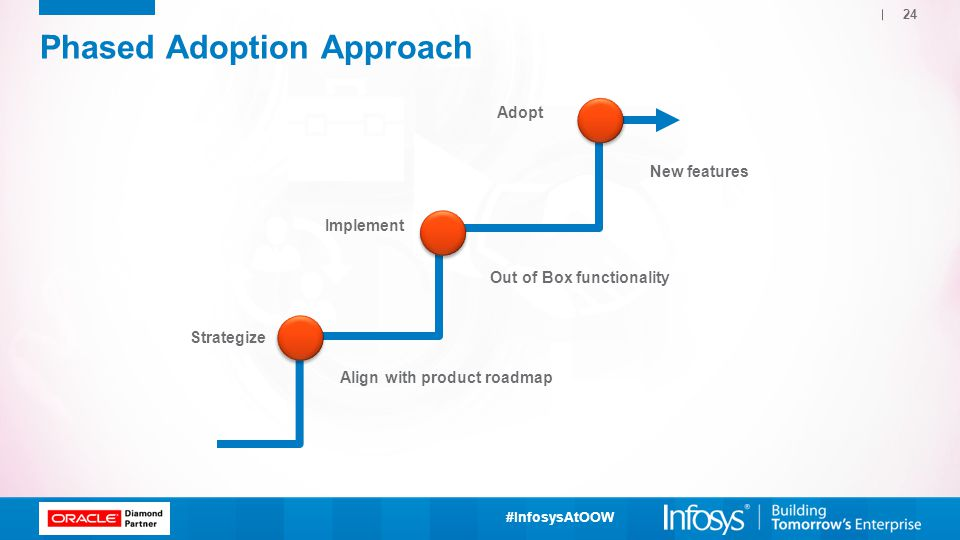 Phased Adoption Approach