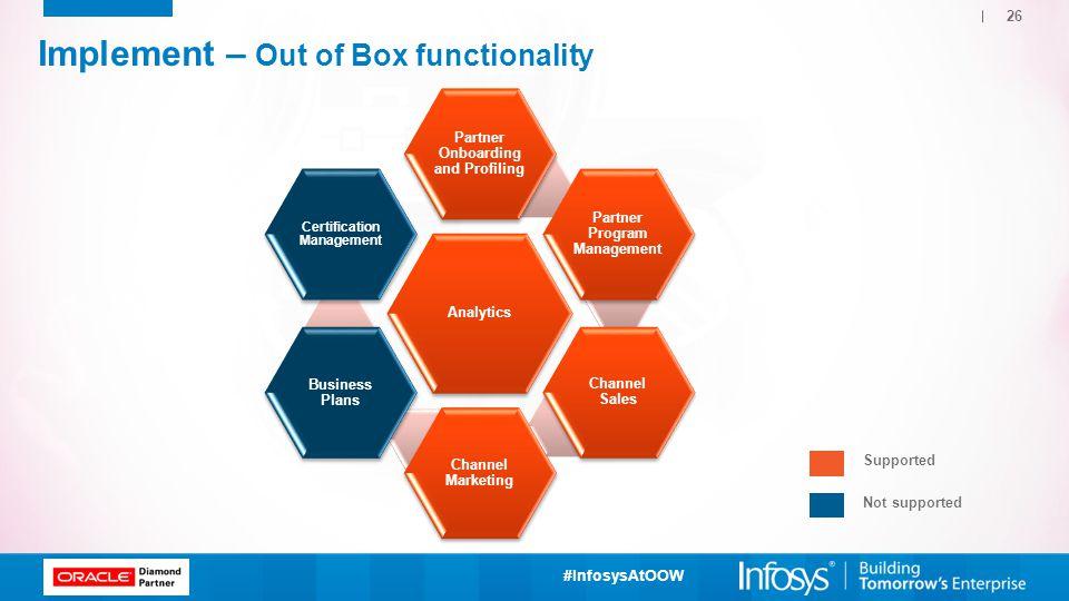 Implement – Out of Box functionality