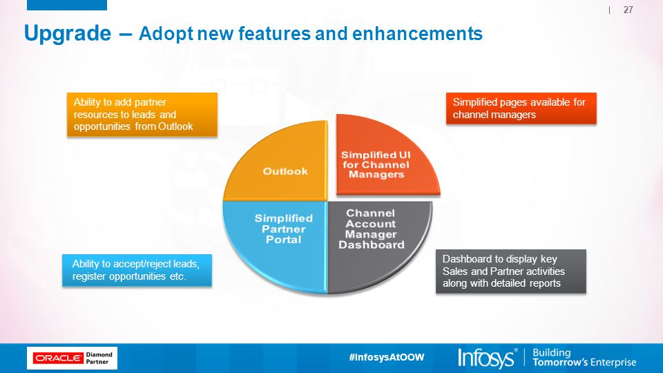 Upgrade – Adopt new features and enhancements