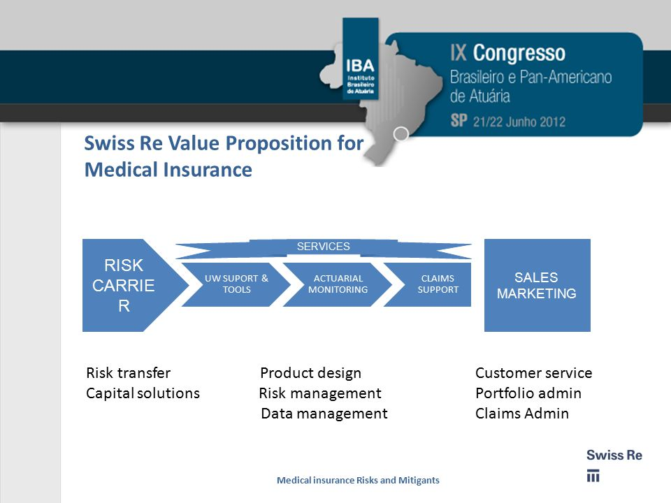 Swiss Re Value Proposition for Medical Insurance